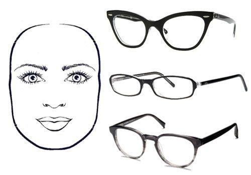 Ilyen szemüveget válassz  A kerek és a kissé elnyújtott 0196fe19de